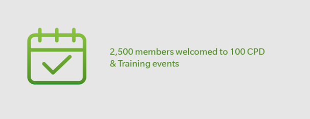 2500 members welcomed to 100 CPD and training events