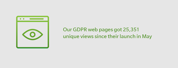 GDPR web pages